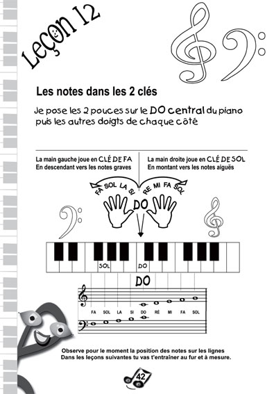methode de piano enfants