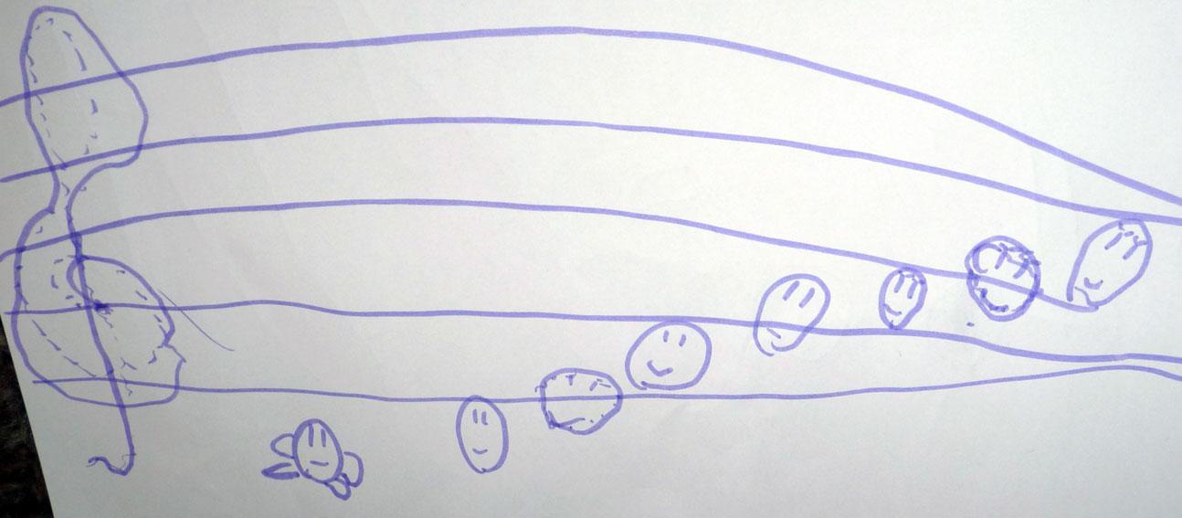 Ecriture de la gamme do majeur notes de musique - Note musique dessin ...